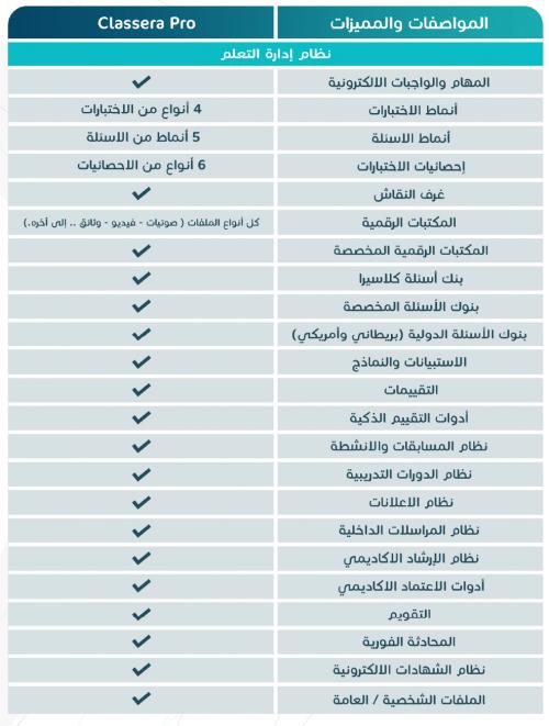 Classera Standard Arabic 1