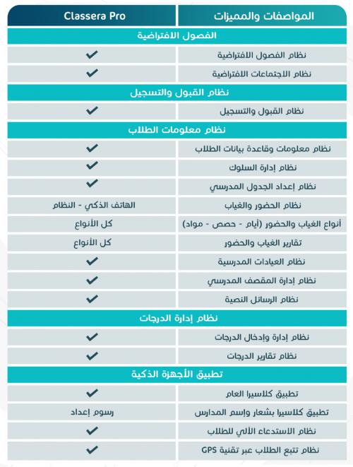 Classera Standard Arabic 2