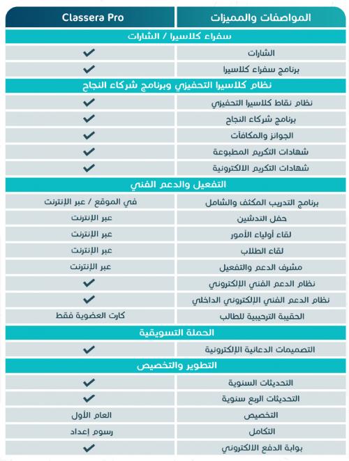 Classera Standard Arabic 3