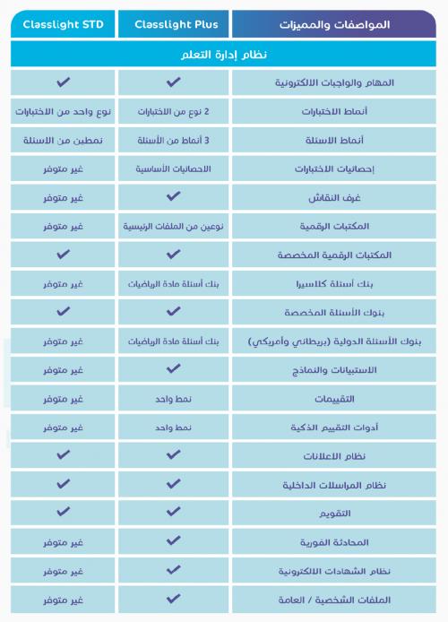 Classlight_Plus Standard Arabic1