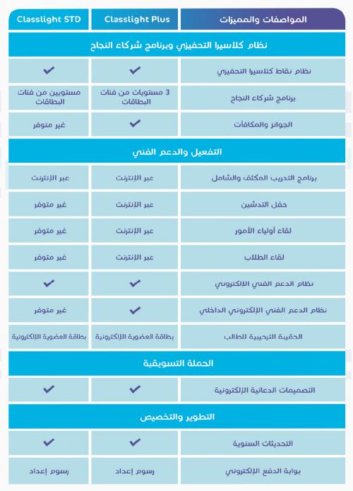 Classlight_Plus Standard Arabic3